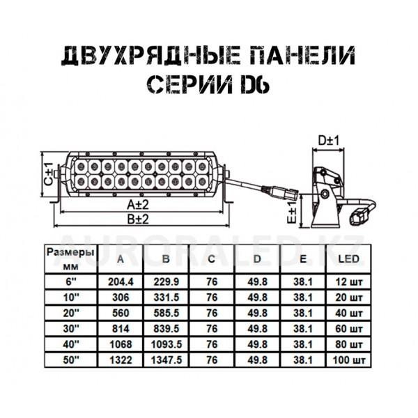 Двухрядная панель Aurora серии ECO ALO-D6D1-10