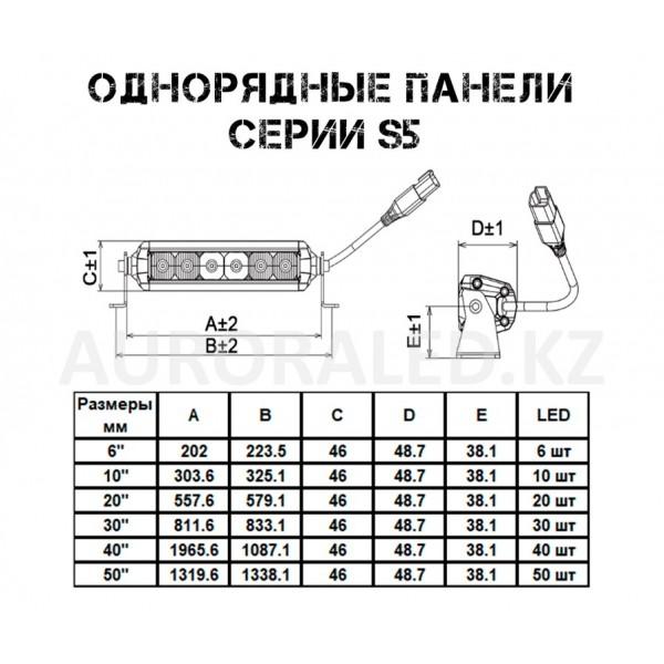 Однорядная панель Aurora серии ECO ALO-S5D1-30